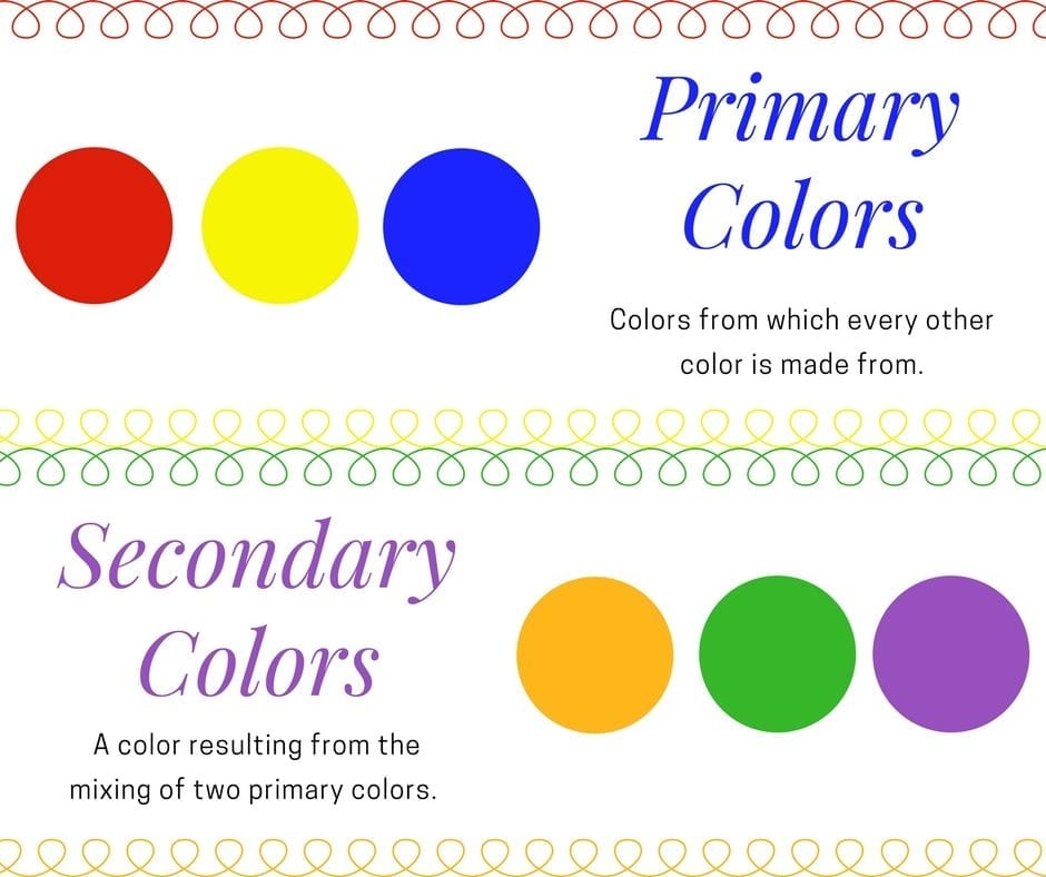 Primary and Secondary Colors - The Everyday Mom Life