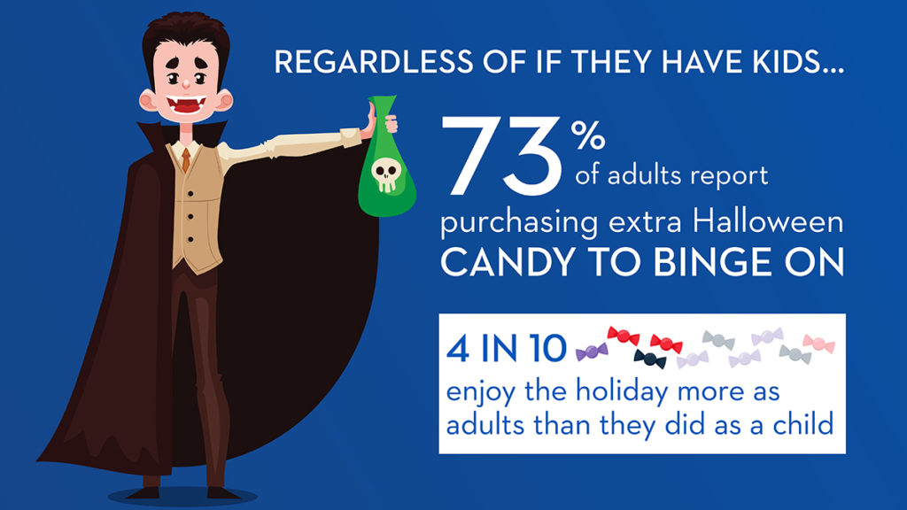 Halloween safety tips - The Everyday Mom Life